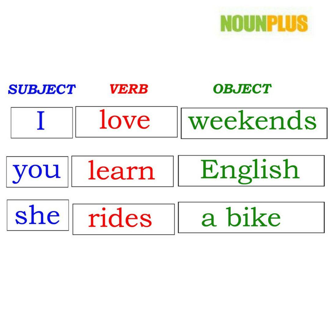 We Love Grammar Worksheet   Printable Worksheets and Activities for  Teachers [ 1080 x 1080 Pixel ]
