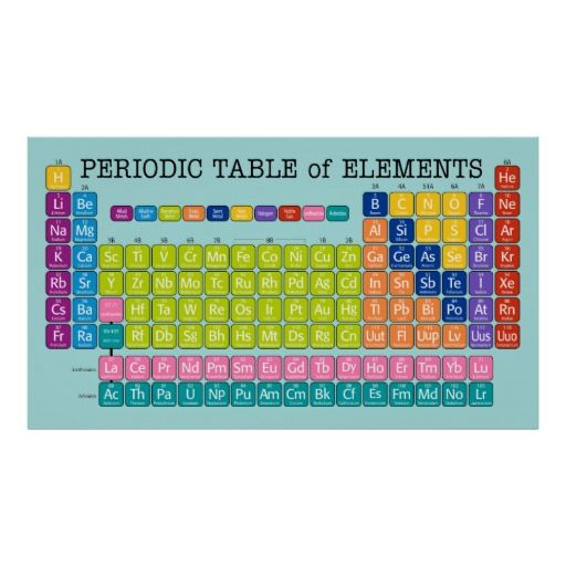 >>>Smart Deals for          Periodic Table of Elements for Classroom Print           Periodic Table of Elements for Classroom Print We have the best promotion for you and if you are interested in the related item or need more information reviews from the x customer who are own of them before p...Cleck Hot Deals >>> http://www.zazzle.com/periodic_table_of_elements_for_classroom_print-228278590979711987?rf=238627982471231924&zbar=1&tc=terrest