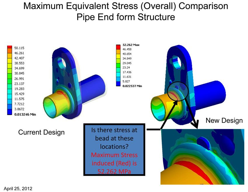 We provide high quality FEA Pipe Stress Analysis and Piping - requirement analysis