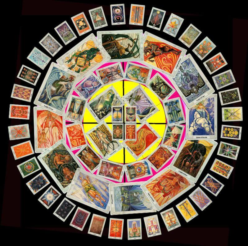 Diy rainbow warriors tarot astrology reading tarot