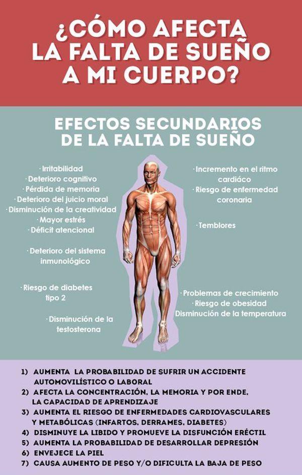 Las consecuencias de no dormir para el cuerpo humano | Pinterest ...