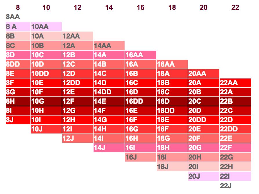 French Bra Sister Size Bra size charts, Bra chart, Bra