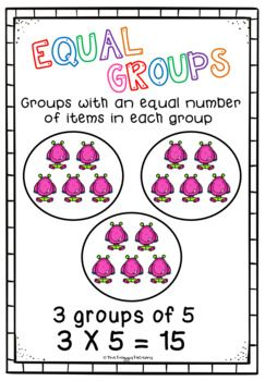What Is Equal Groups In Math : equal, groups, Math:, Multiplication, Strategies, Grade, Lessons, Blendspace