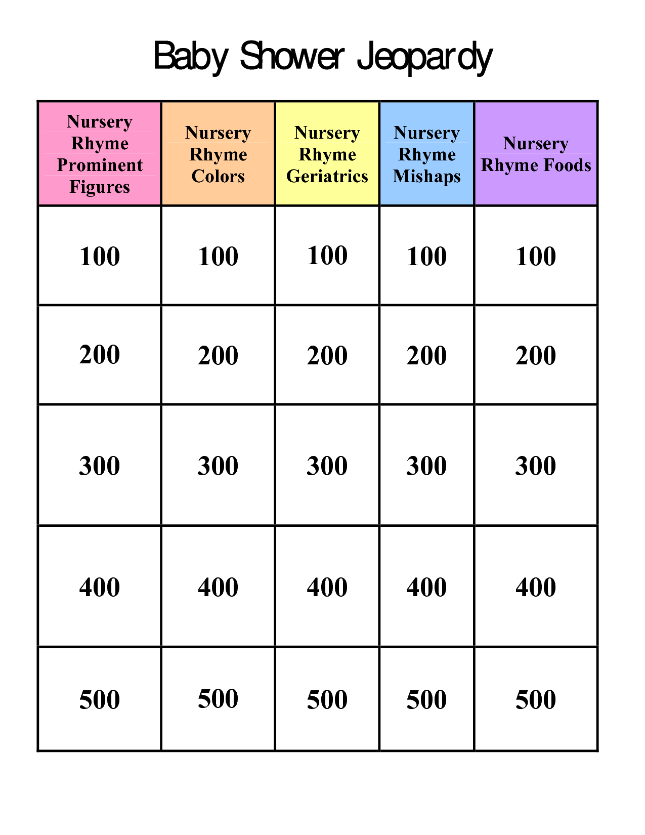 Baby Shower Jeopardy Template