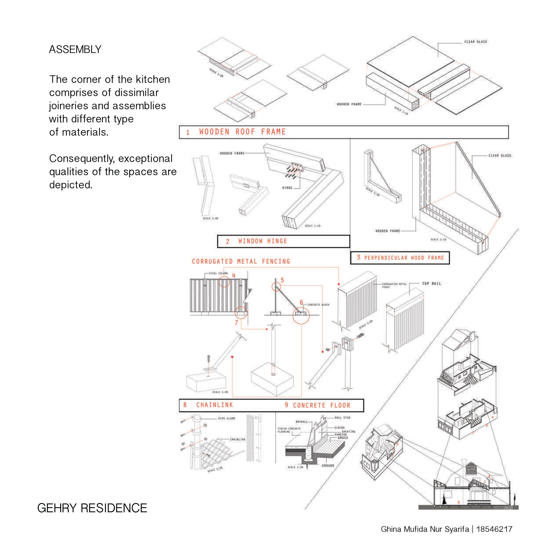 Pin Oleh Ghina Syarifa Di 2015 Curtin Ghina Syarifa Gehry Residence