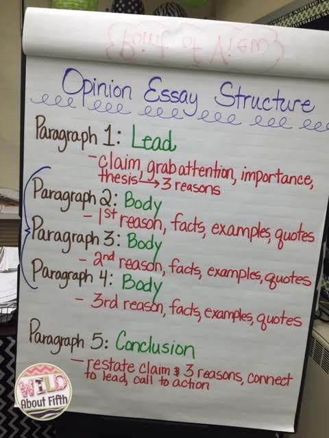 Do your students struggle with the structure of opinion essay writing? #wildaboutfifthgrade