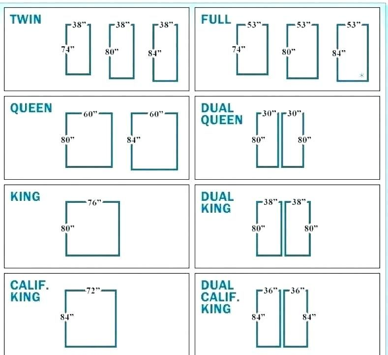 Full Vs Queen Dimensions In 2020 King Size Mattress Dimensions