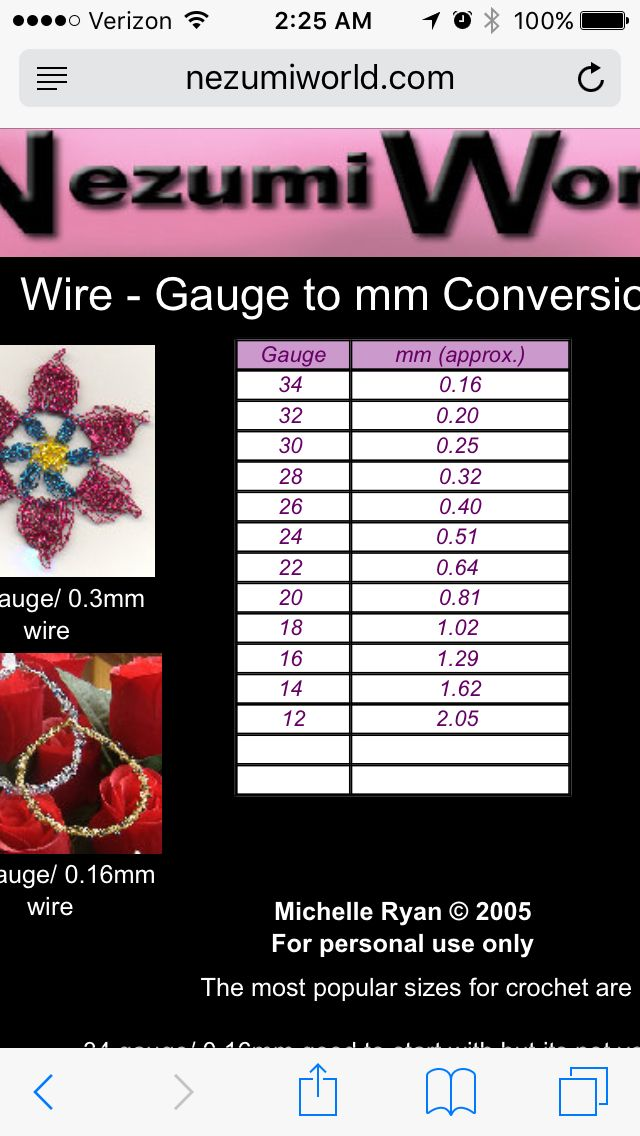 Wire Gage To Mm Conversion Chart 26 Or 28 Gage Wire Are Good To