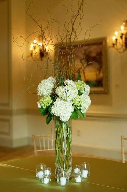 Flower Arrangement Ideas Hydrangea Centerpiece Wedding Wedding Centerpieces Hydrangea Centerpiece