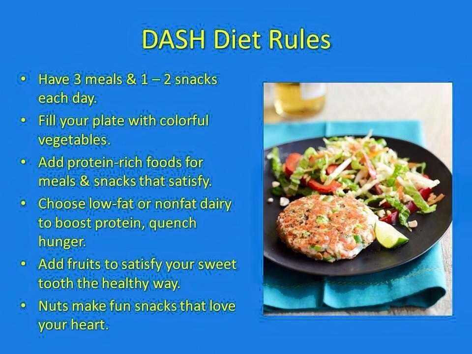 tlcdietplan Dash diet recipes, Dash diet, Dash diet plan
