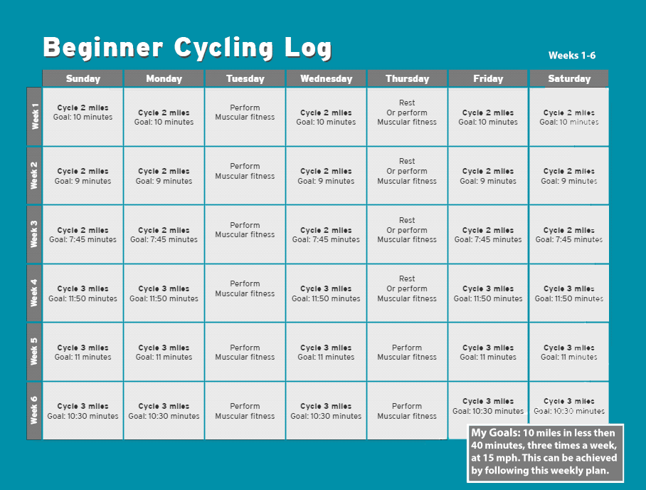 Beginner Cycling Log Weeks 1 6 Cycling For Beginners Biking