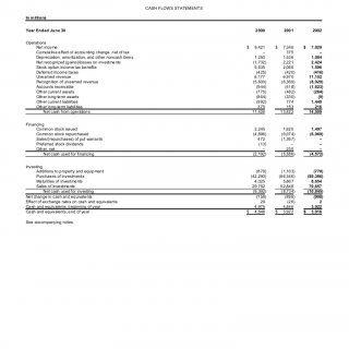 Item  Financial Statements And Supplementary Data Cash Flows