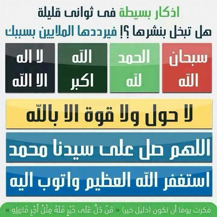 Pin By Dina Seif On Allah Quotes Islam Periodic Table