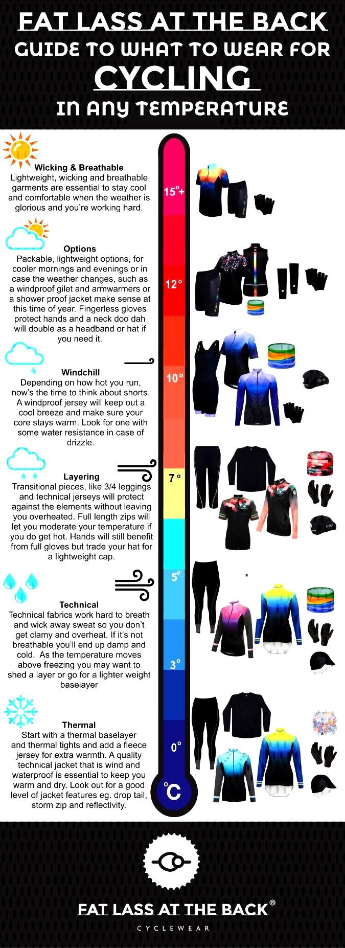 Womens what to wear in all temperatures for cycling