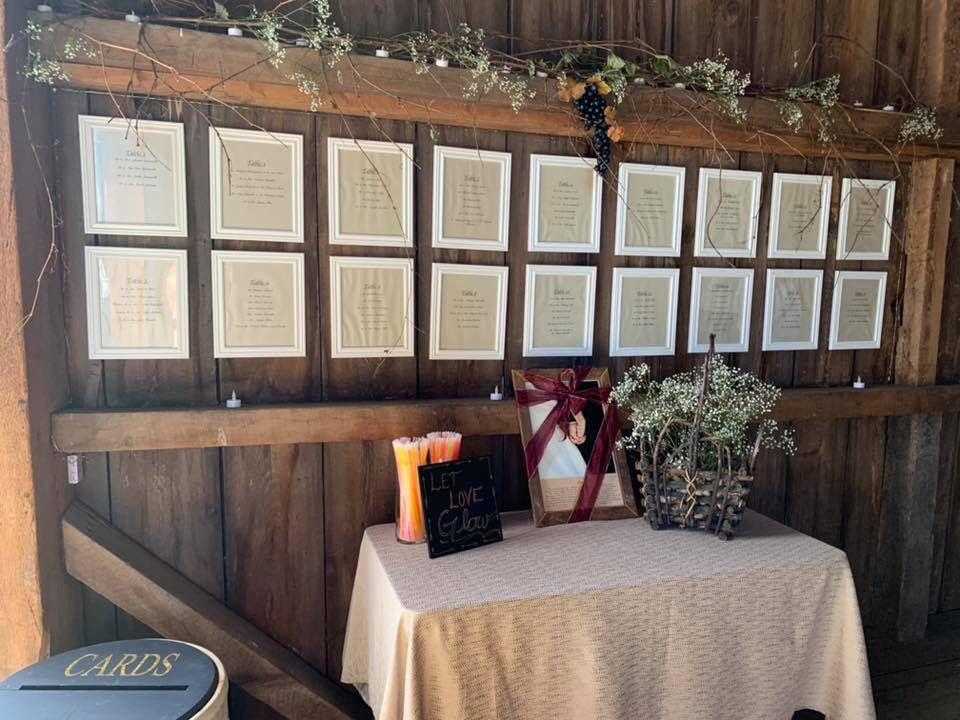 Idea by The Loft at Twin Lea Farm on Cara's Wedding Home