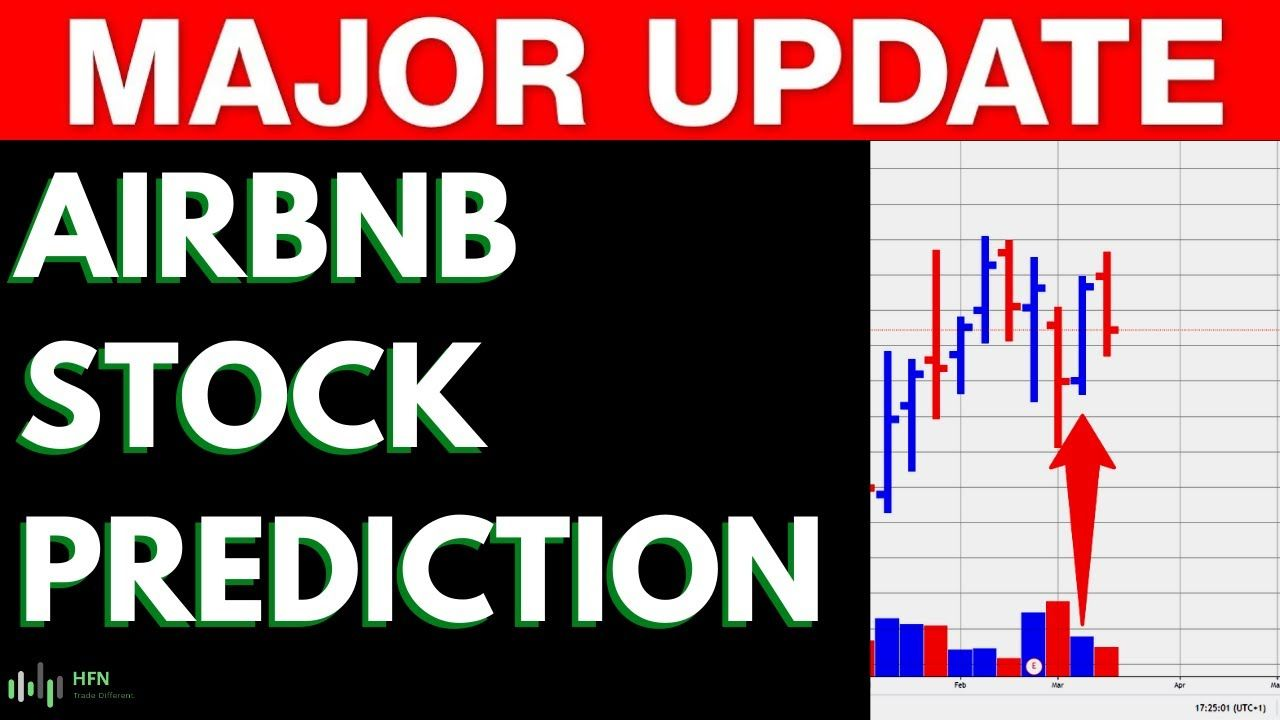 Airbnb Abnb Stock Prediction Why You Need To Look Into This In 2021 Stock Predictions Predictions Stock News