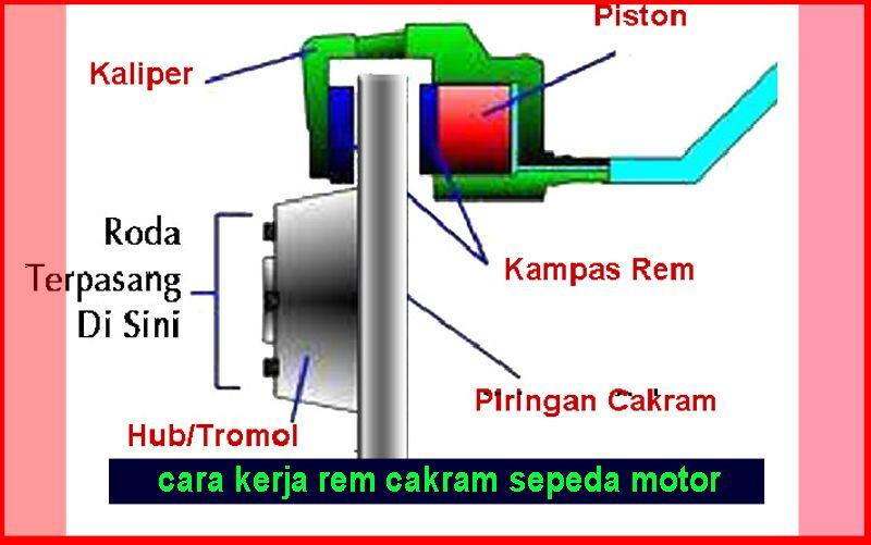 Belajar Cara Kerja Rem Cakram Sepeda Motor Otokawan Com Cara Otomotif Harga Mobil Dan Tips Motor Terbaru Sepeda Motor Motor Rem