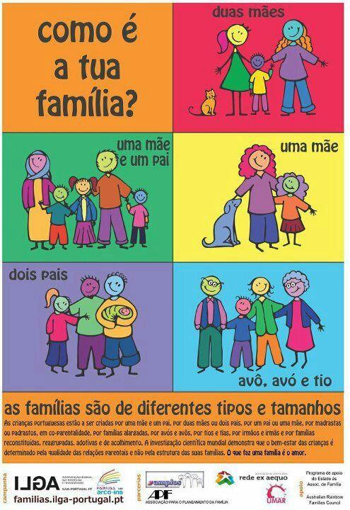 Resultado de imagem para a familia em portugal funny