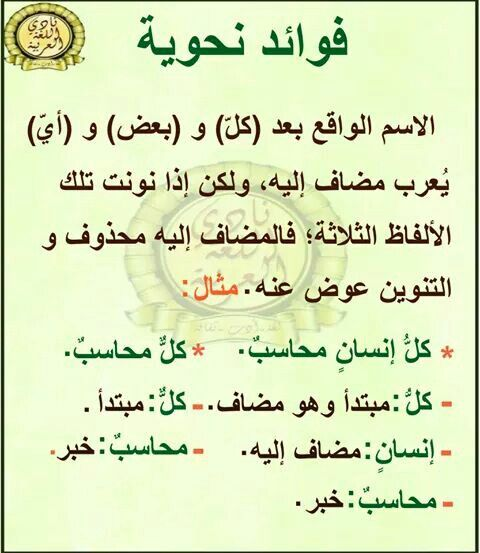 الاسم الواقع بعد Learn Arabic Language Islamic Phrases Arabic Language