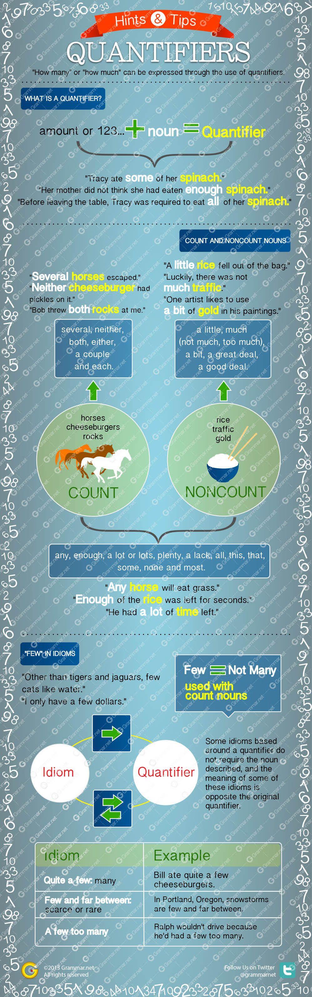 quantifiers #English #grammar