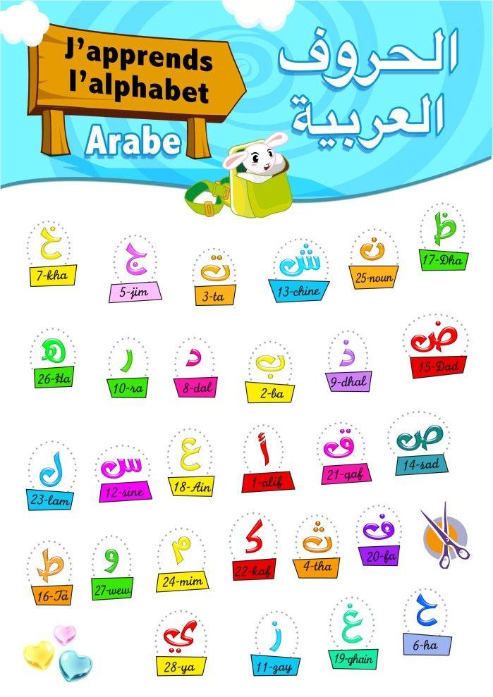 Super Afin de t'aider à bien apprendre l'alphabet arabe, imprime cette  XB32