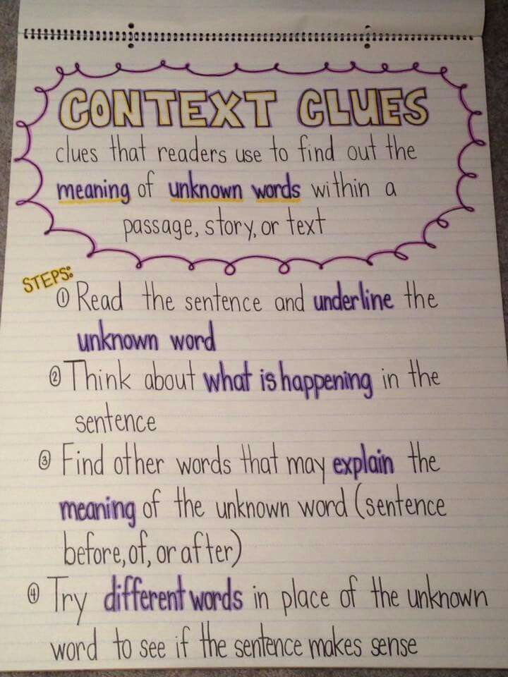 Chart – Context Clues | ELA in the middle