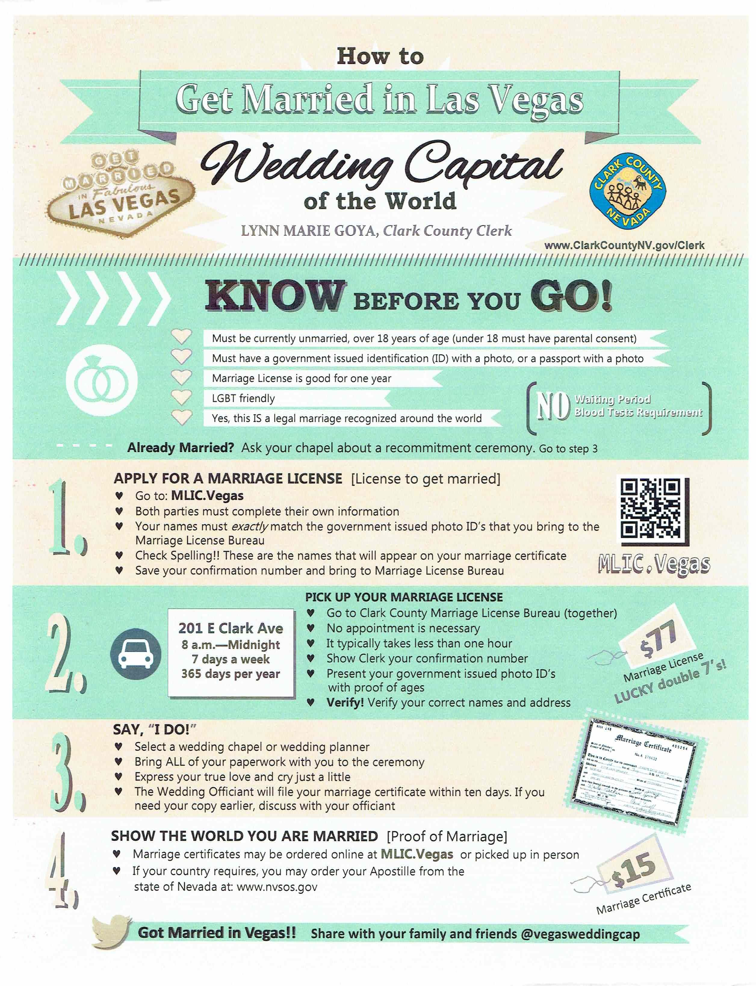 Wedding Planning Course (Courses Book 7)