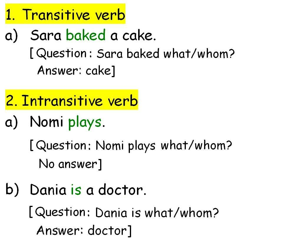 worksheet Transitive And Intransitive Verb Worksheets And Answers transitive and intransitive verbs examples acd grasci pinterest examples