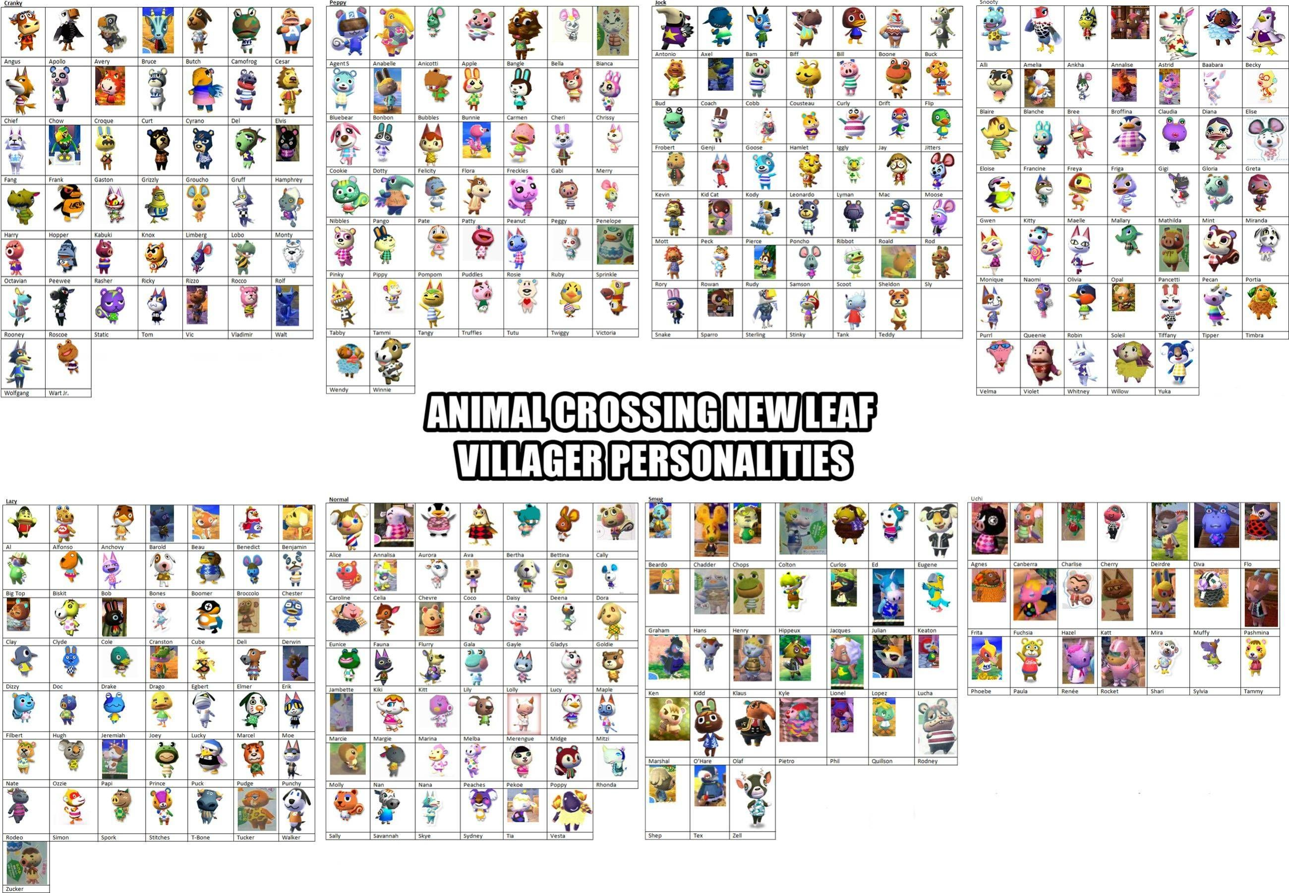 Villiger List Animal Crossing Animal Crossing Villagers New Leaf