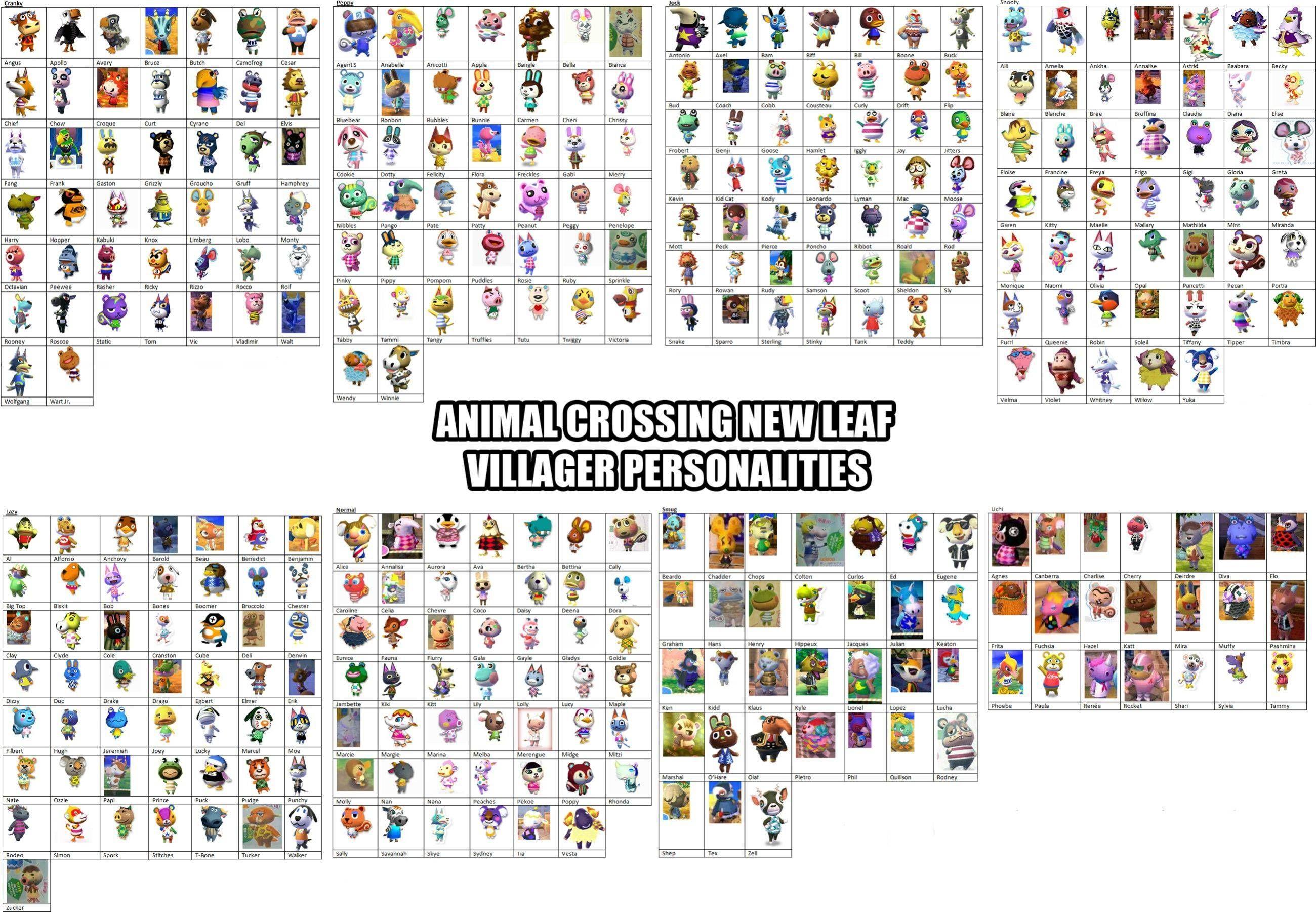 villiger list Animal crossing, Animal crossing villagers