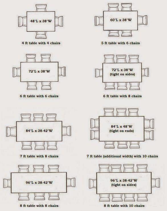 Resultado de imagem para medidas mesa de jantar cozinhas for Neufert mesas