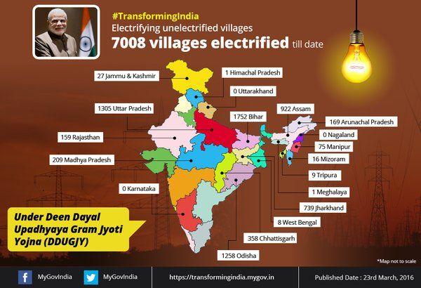 Media Tweets by MyGovIndia (@mygovindia) | Twitter