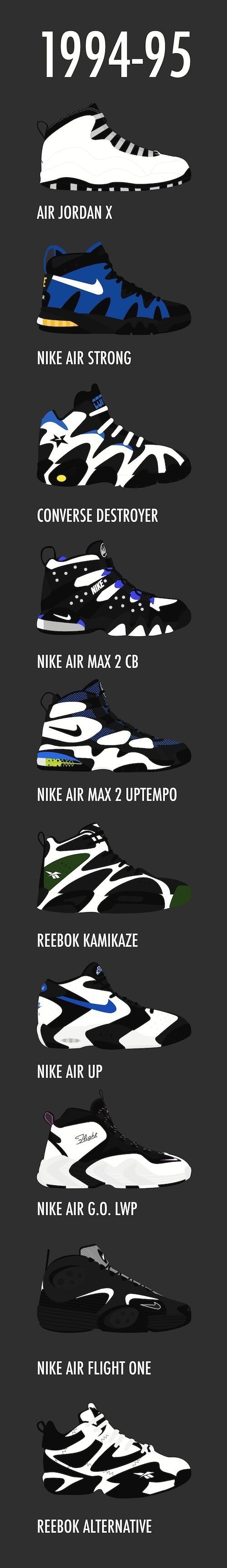: scottie pippen shoes Nike