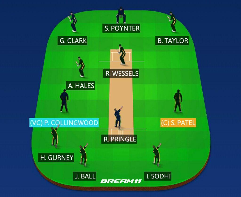 Dur Vs Not Expert Dream11 Fantasy Cricket Team Prediction 25 Jul Cricpick Cricket Teams Predictions Teams