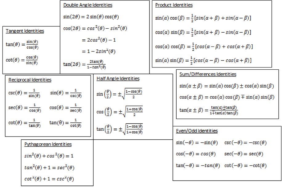 1 Png 915 610 Maths Solutions Math Methods Identity