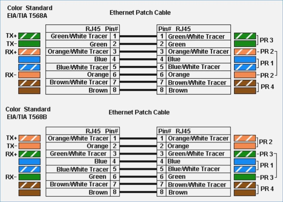 Cable Wiring Diagram T568b Color Chart 21 Super