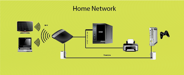 Explore Home Network, How To Build And More!