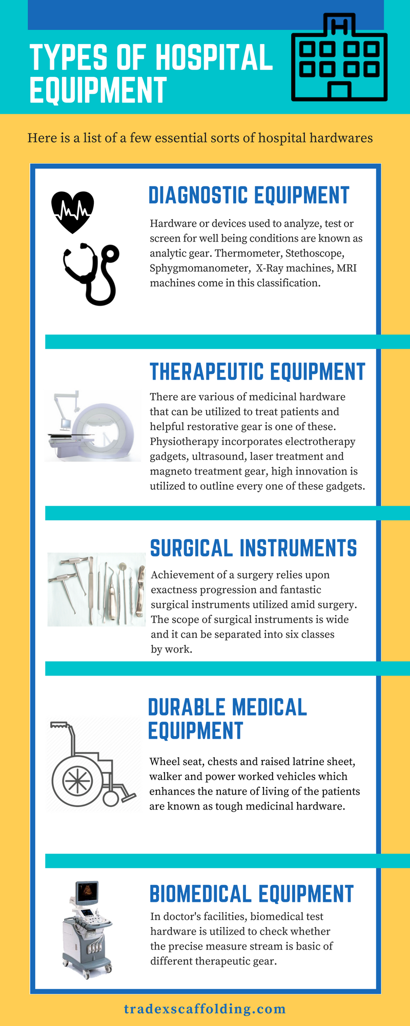 Medical Equipment Is Any Device That Is Used In The Rendering Of Patient Care Medical Equipment Is In Medical Equipment Storage Medical Supplies Medical Humor