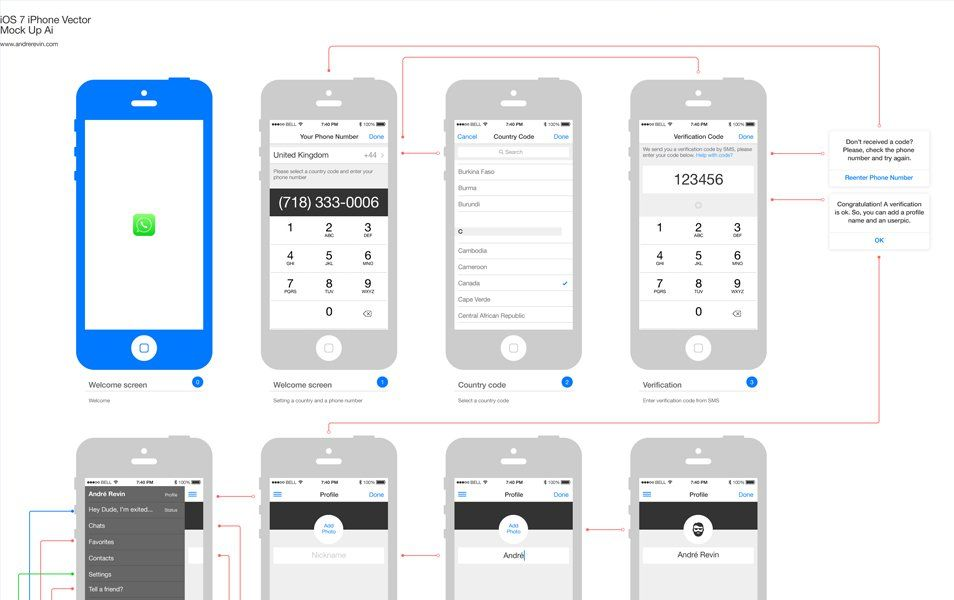 Free Ios 7 Iphone Wireframe Mockup For Prototyping Wireframe Mockup Wireframe Presentation Board Design