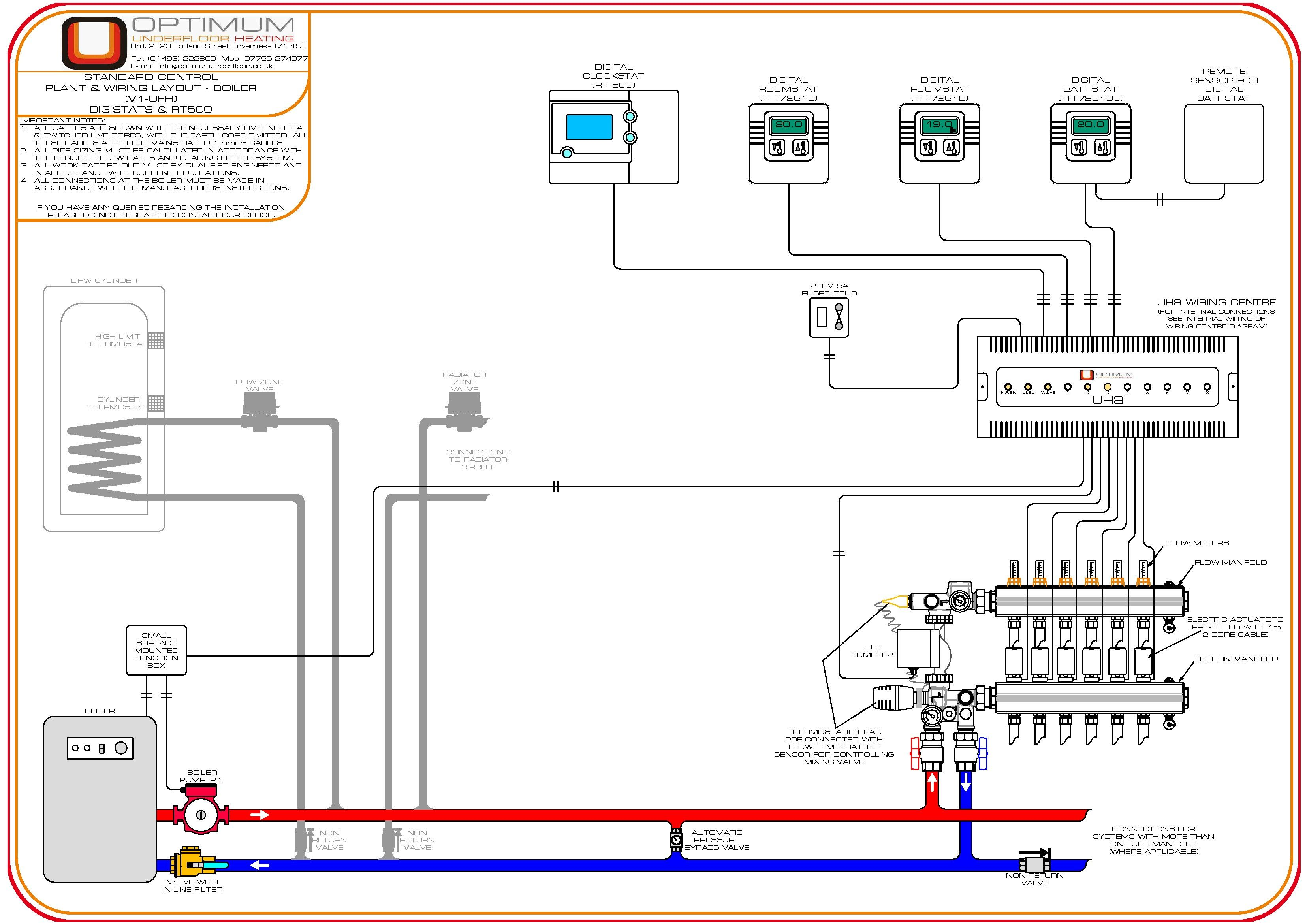 Unique Wiring Diagram Underfloor Heating Diagrams Digramssample Diagramimages Wiring Underfloor Heating Heating And Cooling Units Electrical Wiring Diagram