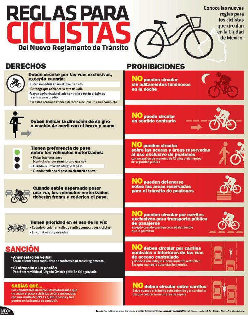 Pin en Ciclismo