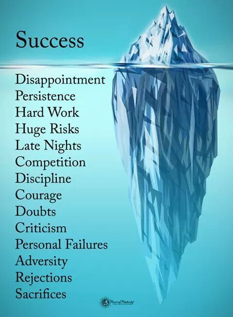 Study Blog  Being X Smart Success quotes  Motivational quotes Behind every success there is so many things that are never visible to the other people