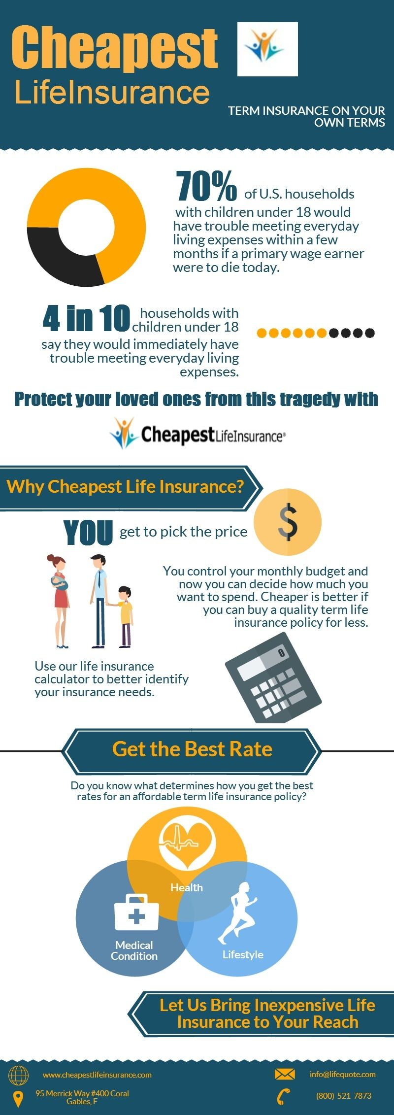 Get The Lowest Life Insurance Online Quotes And Control Your