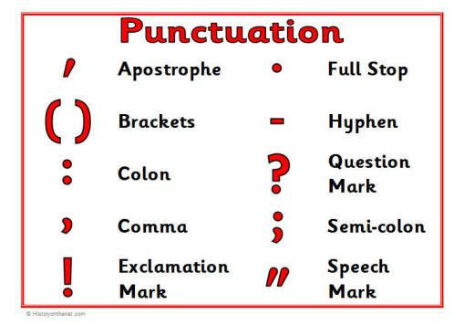 Punctuation Names Related Keywords Suggestions Punctuation