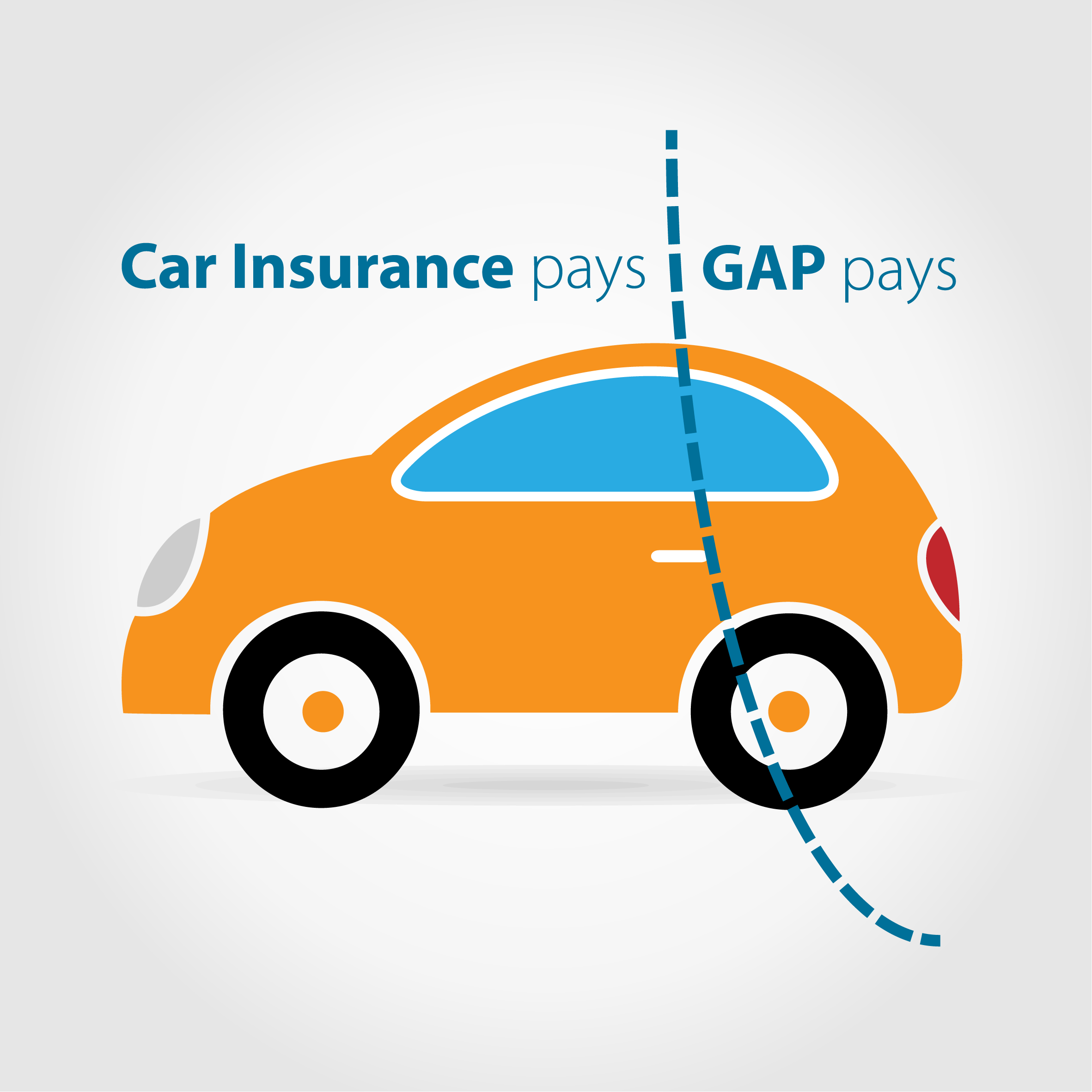 If You Re Wanting To Arrange Gap Insurance On A New Car Purchase I