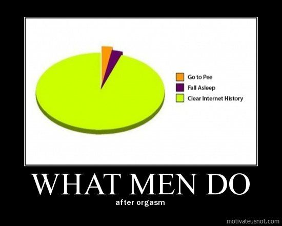 What Men Do After Orgasm  Lol  Pinterest  Lol And -5858
