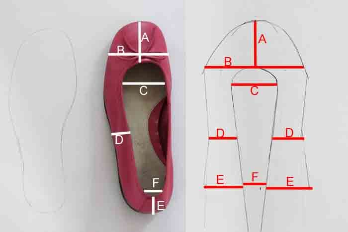 Draft Pattern to Sew Ruffled Slippers Tutorial - Melly Sews