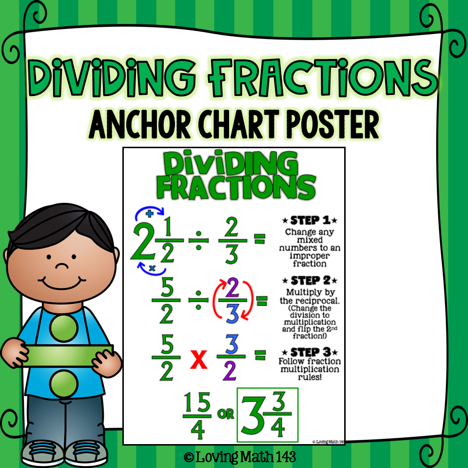 Division Fractions Classroom Educational Math POSTER