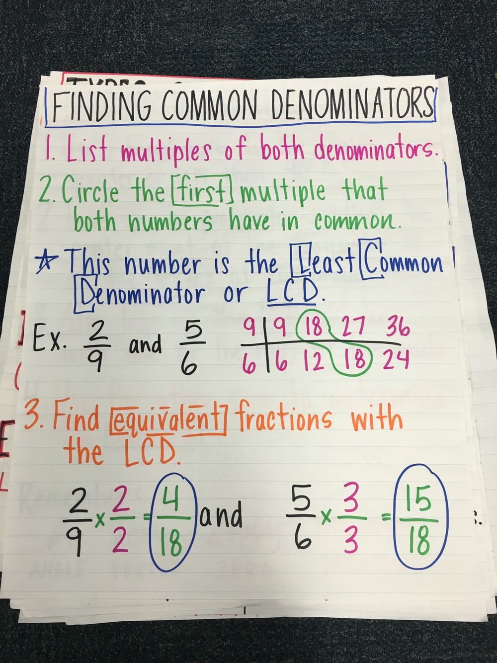 Adding and subtracting fractions with unlike denominators - common ...