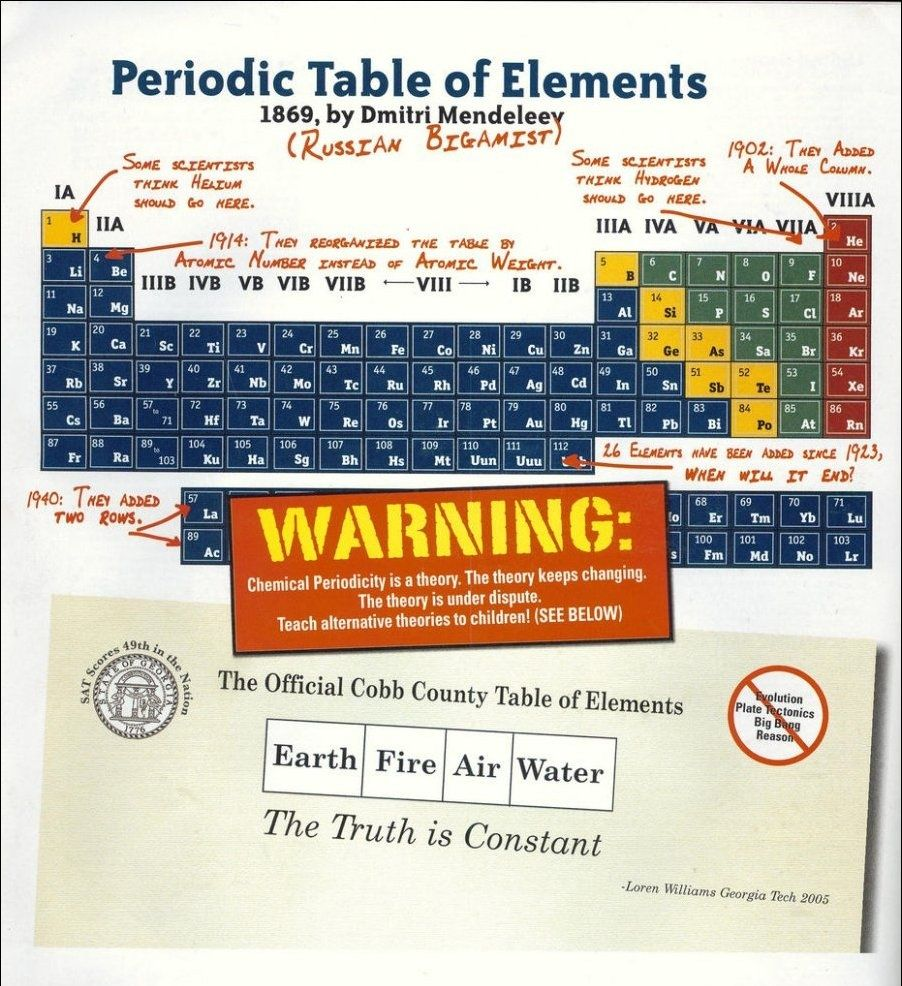 pin by pierre lindenbaum on atheism pinterest periodic table abundance and earth - Annotated Periodic Table A Level